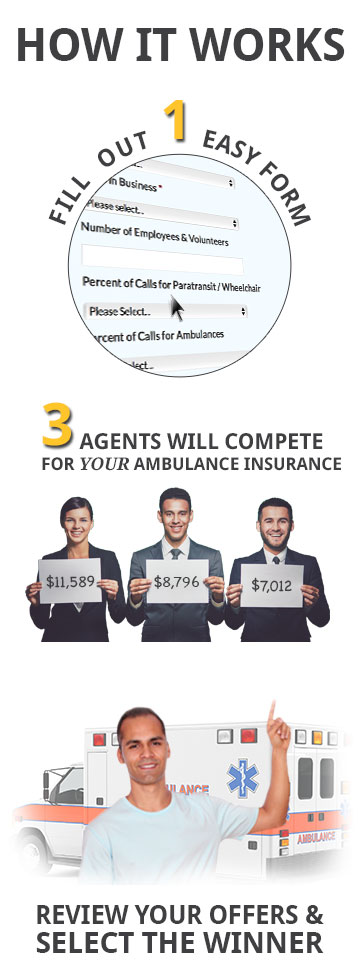 How to Compare Cheap Ambulance Insurance Quotes